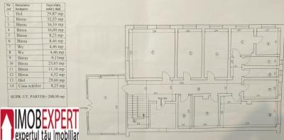 Inchirierz cladire de birouri si hale - Calea Feldioarei